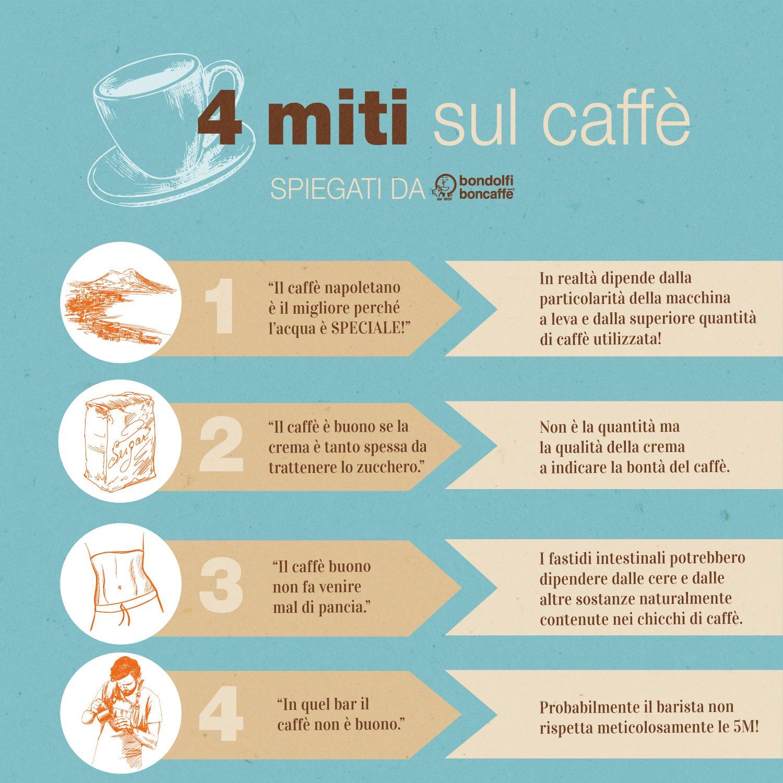 4 miti sul caffè